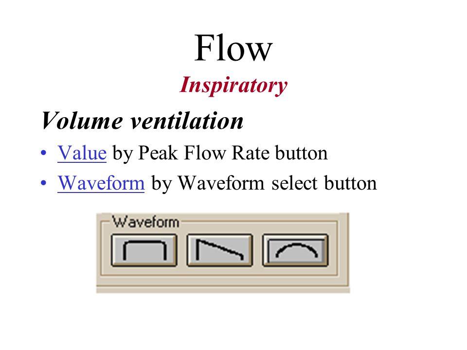 Flow Inspiratory Volume ventilation Value by Peak Flow Rate button