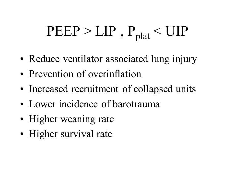 PEEP > LIP , Pplat < UIP