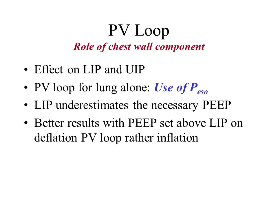 PV Loop Role of chest wall component