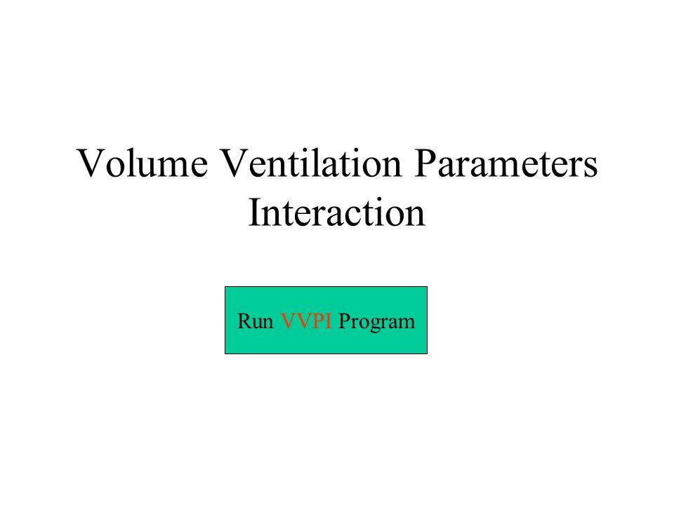 Volume Ventilation Parameters Interaction