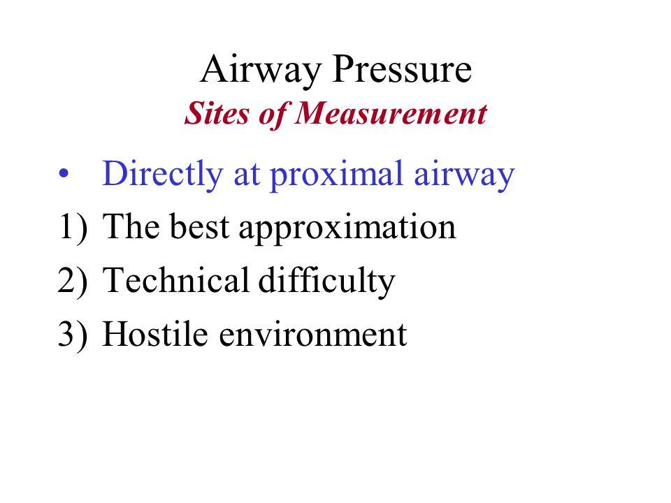 Airway Pressure Sites of Measurement