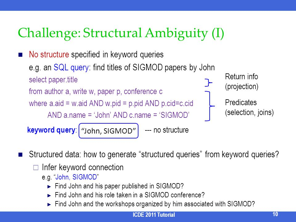Challenge: Structural Ambiguity (I)