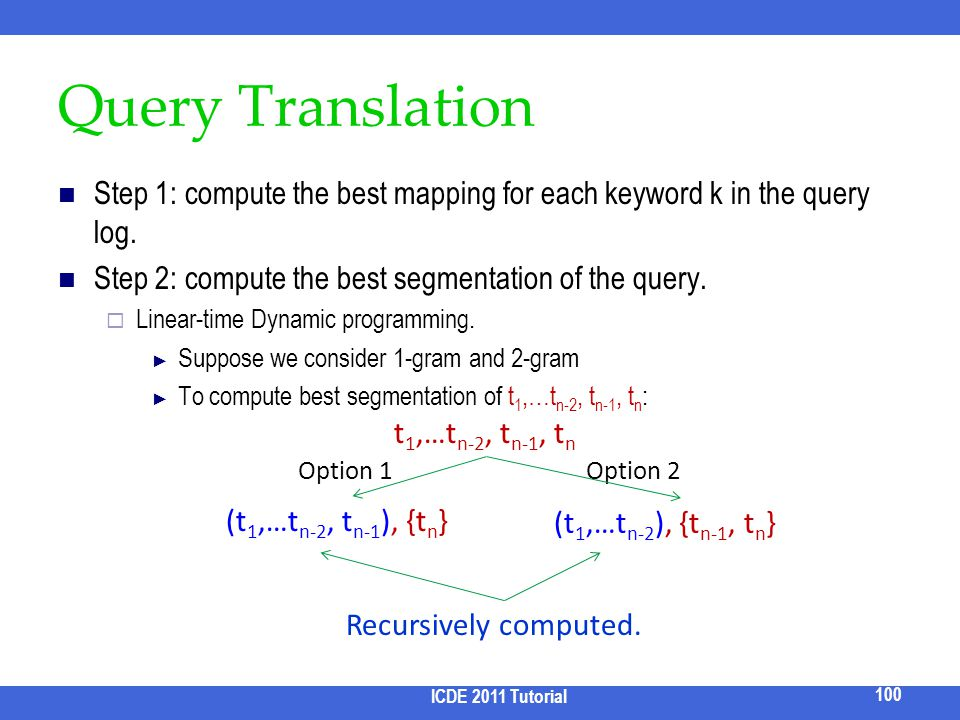 2017/3/31 Query Translation. Step 1: compute the best mapping for each keyword k in the query log.