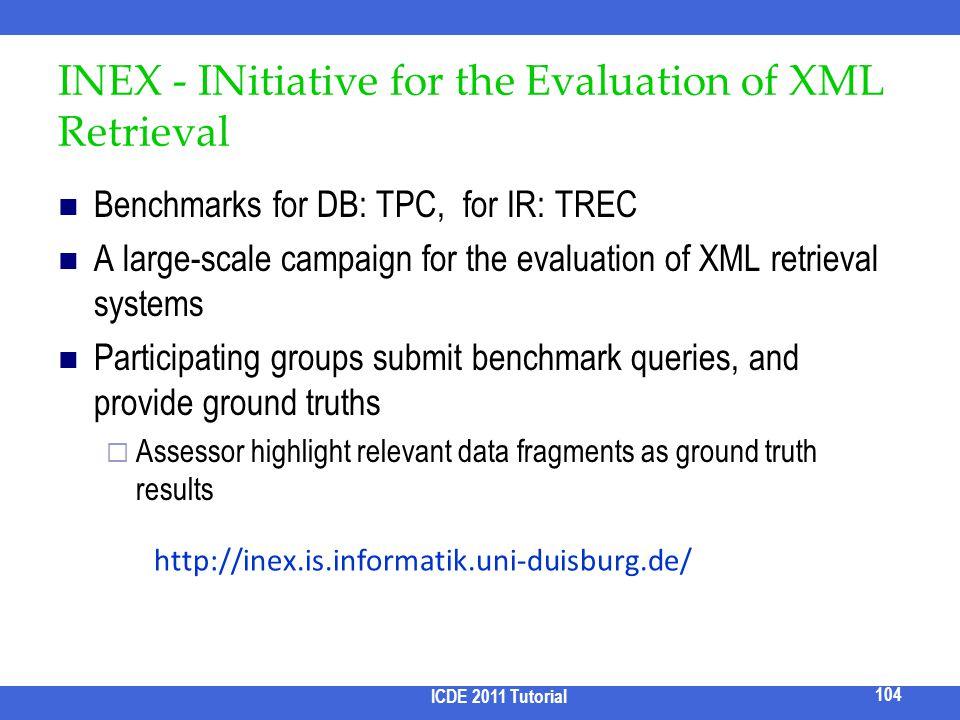 INEX - INitiative for the Evaluation of XML Retrieval
