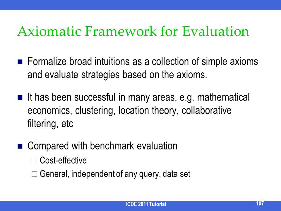 Axiomatic Framework for Evaluation