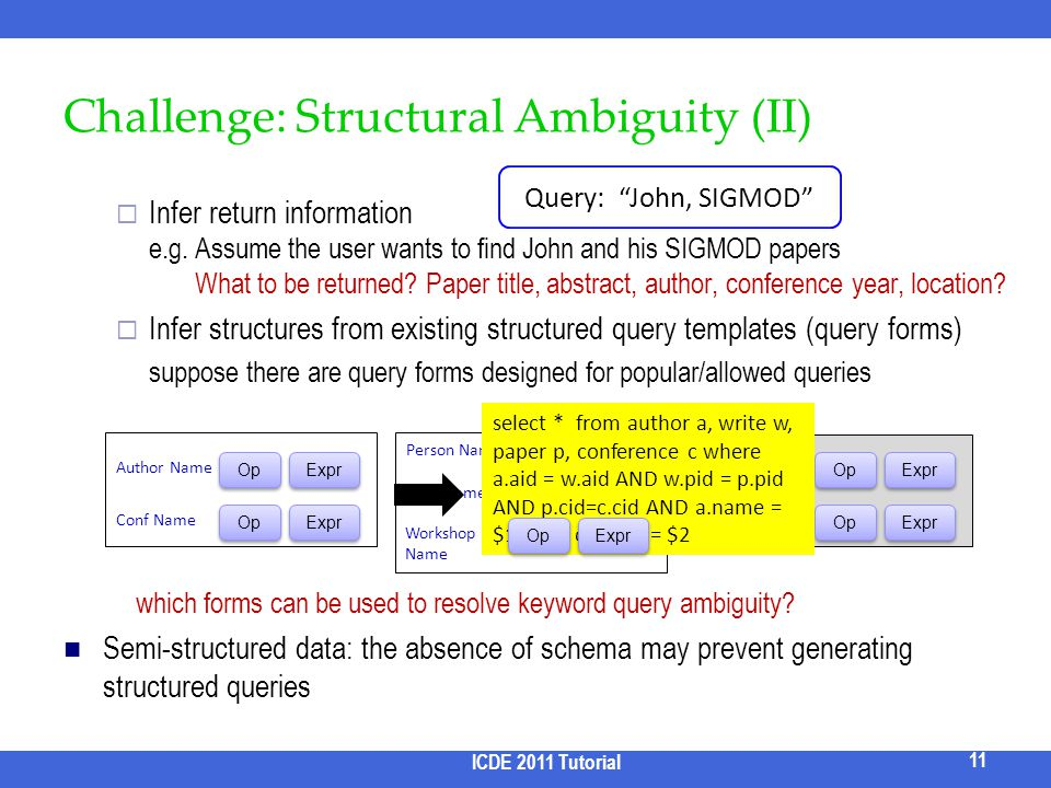 Challenge: Structural Ambiguity (II)