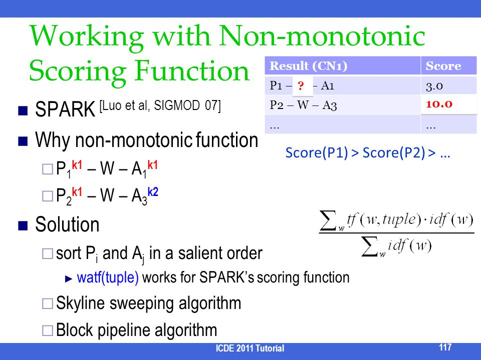 Working with Non-monotonic Scoring Function