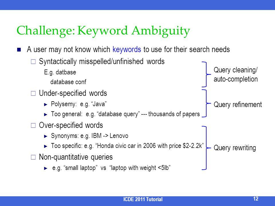 Challenge: Keyword Ambiguity