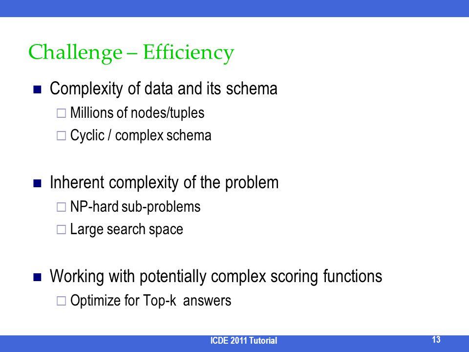 Challenge – Efficiency