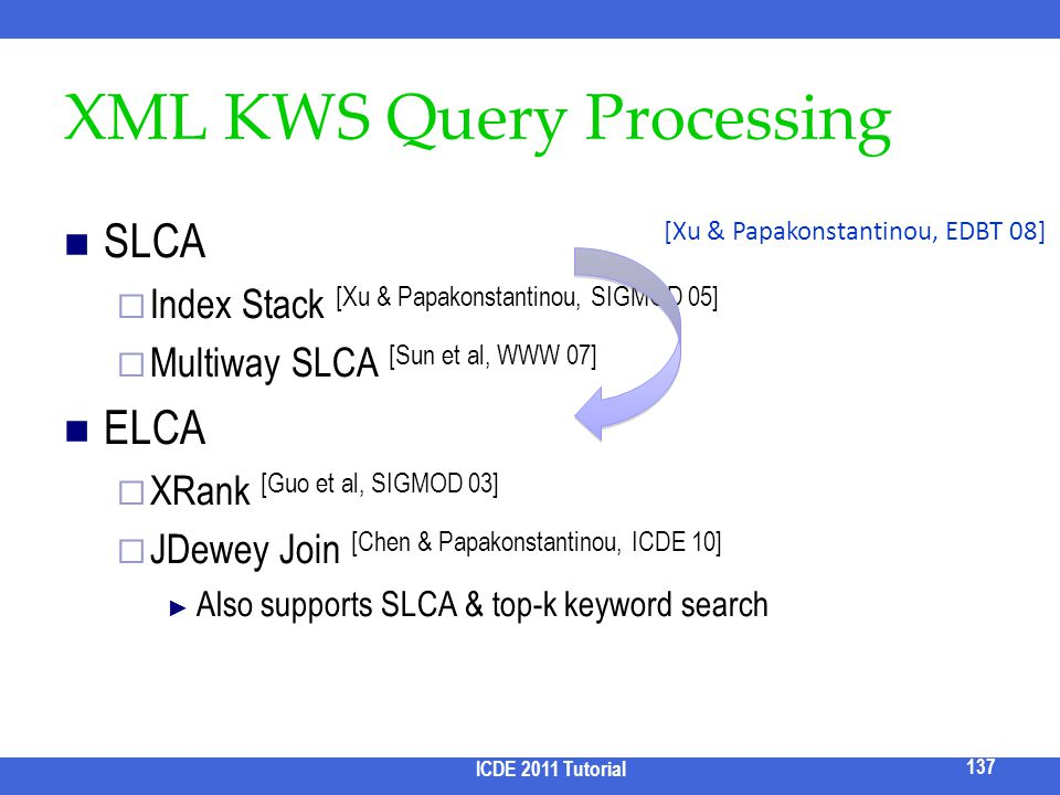 XML KWS Query Processing