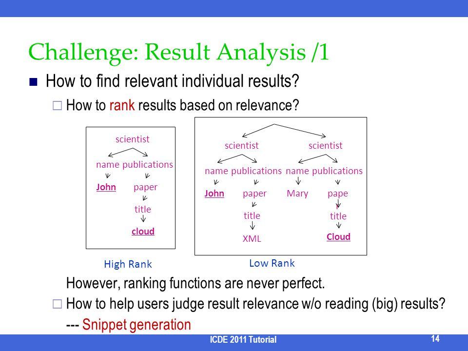 Challenge: Result Analysis /1