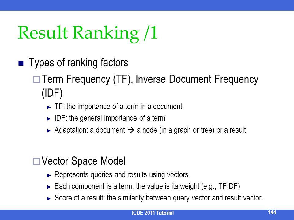 Result Ranking /1 Types of ranking factors