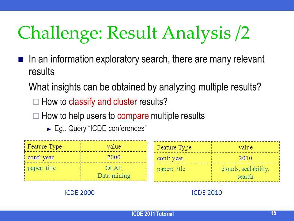 Challenge: Result Analysis /2