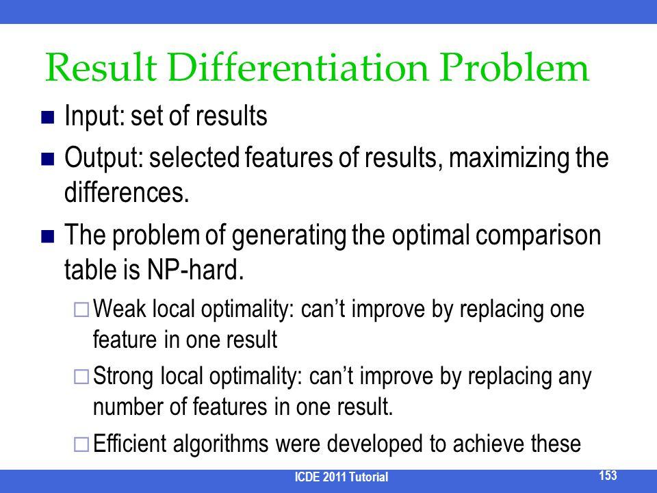 Result Differentiation Problem
