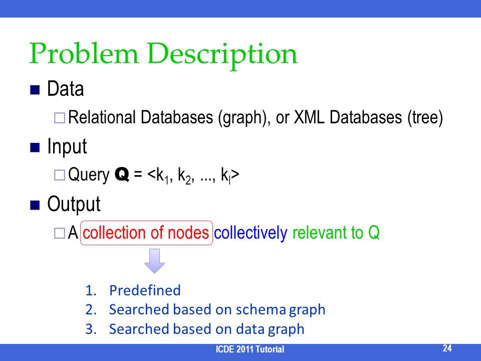 Problem Description Data Input Output