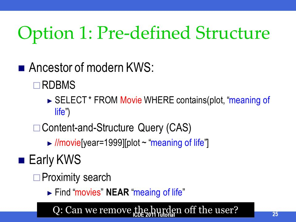 Option 1: Pre-defined Structure