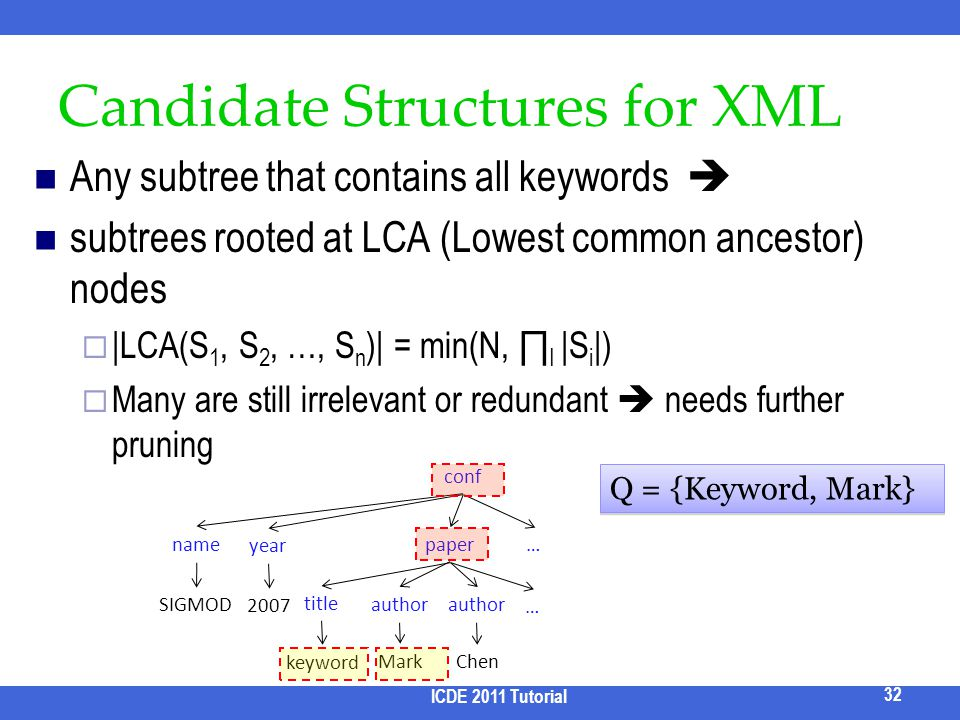 Candidate Structures for XML