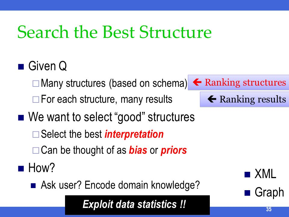Search the Best Structure