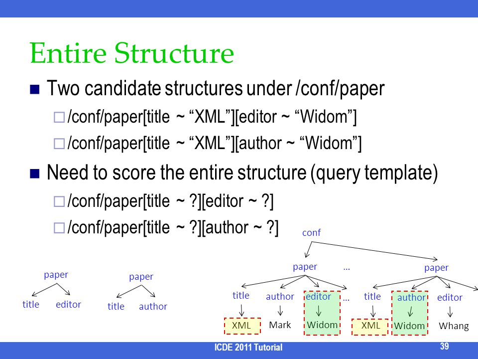 Entire Structure Two candidate structures under /conf/paper