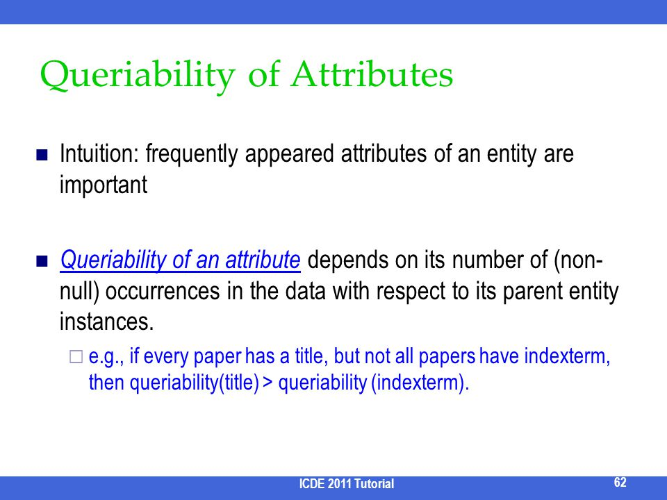 Queriability of Attributes