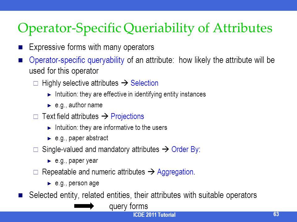 Operator-Specific Queriability of Attributes