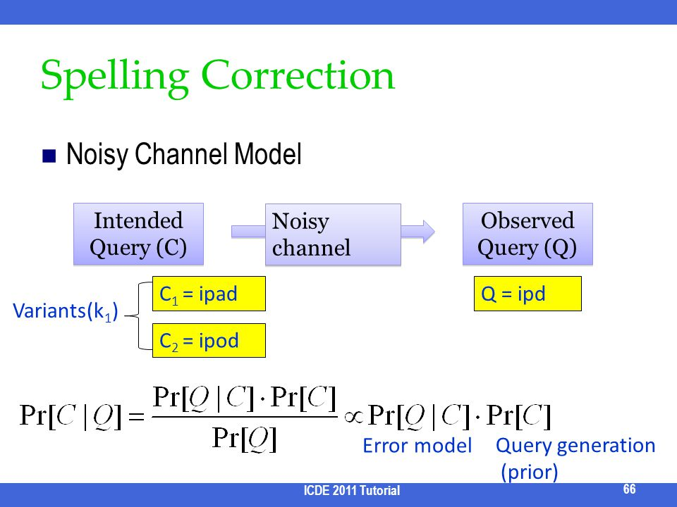 Spelling Correction Noisy Channel Model Intended Query (C)