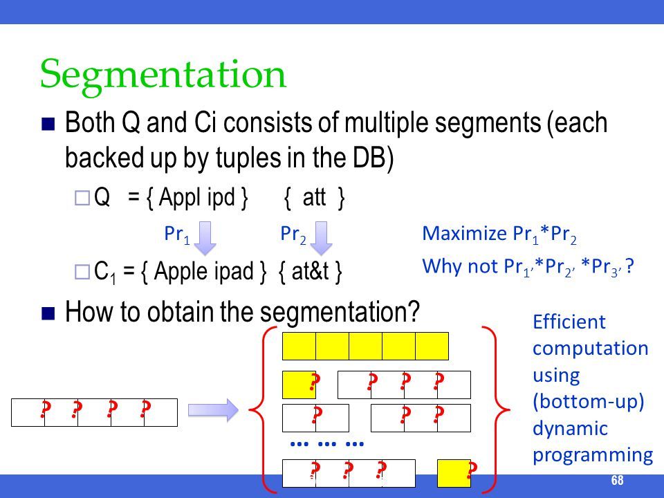 2017/3/31 Segmentation. Both Q and Ci consists of multiple segments (each backed up by tuples in the DB)