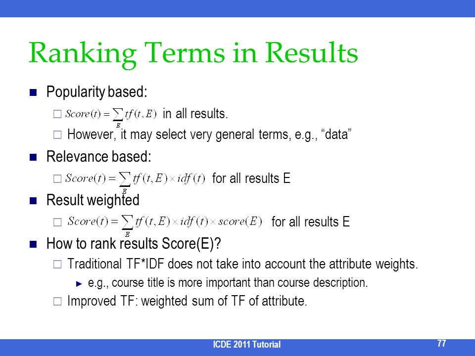 Ranking Terms in Results