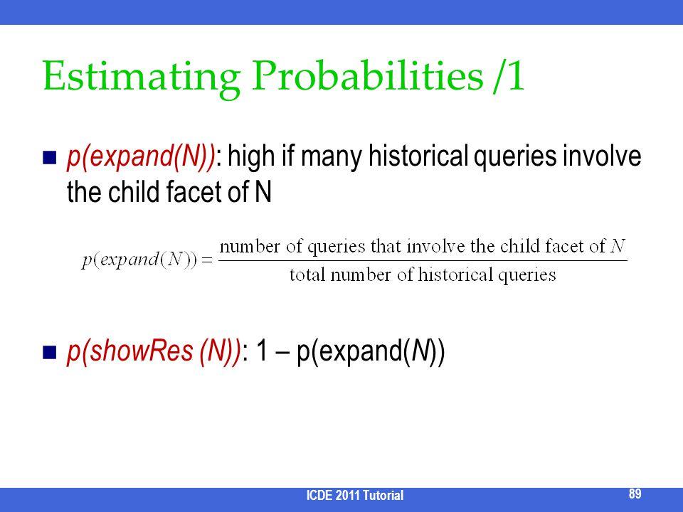 Estimating Probabilities /1