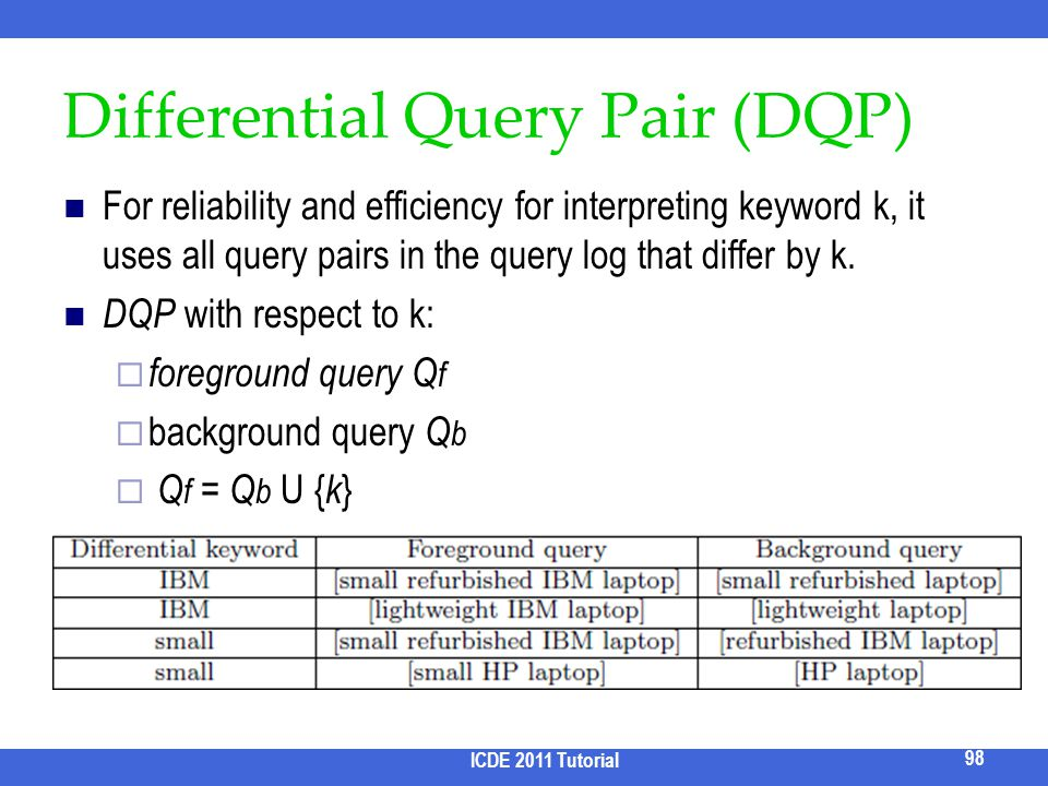 Differential Query Pair (DQP)