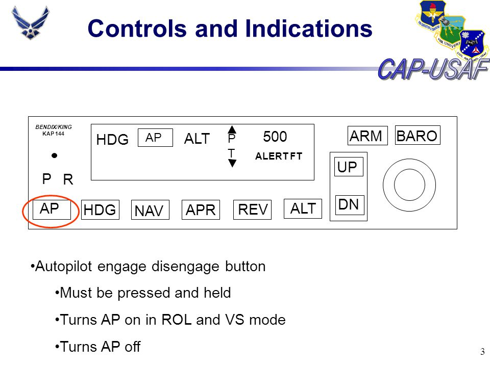 Controls and Indications