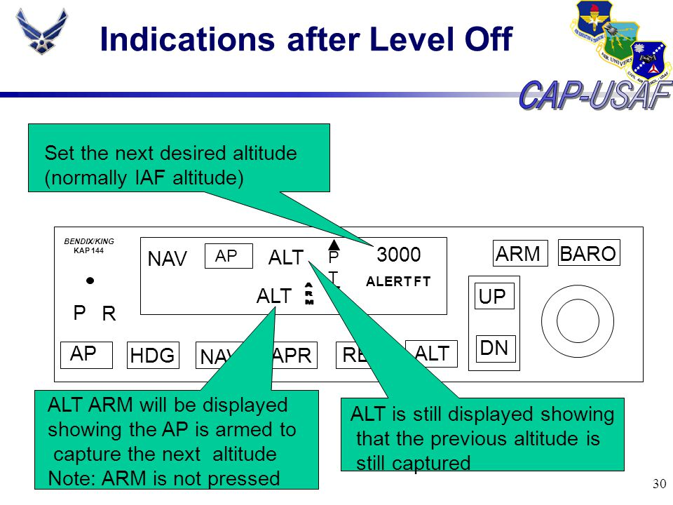 Indications after Level Off