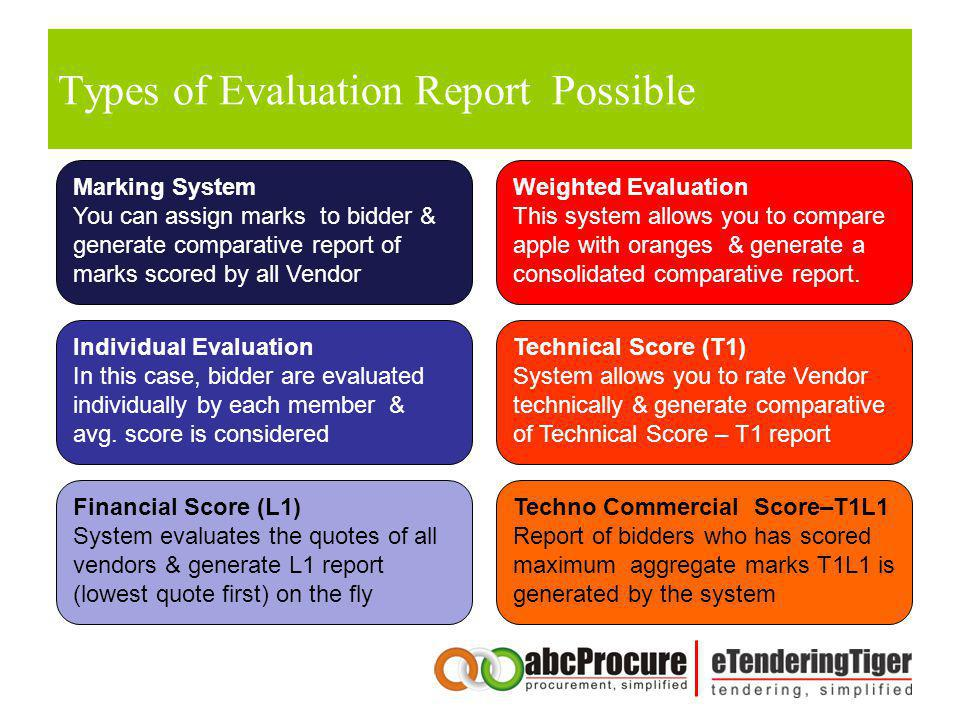 Types of Evaluation Report Possible