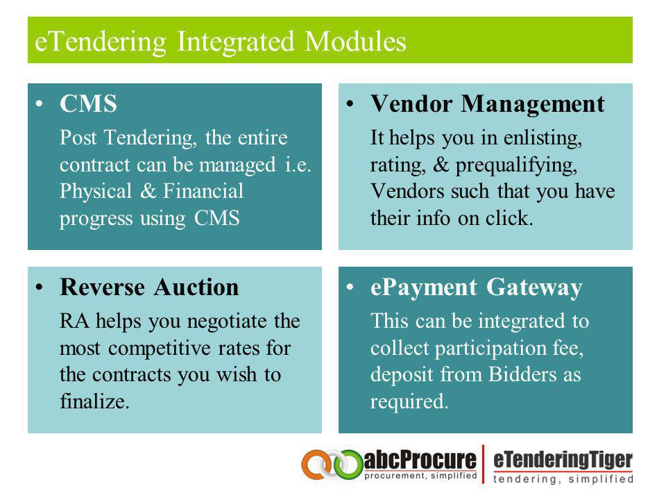 eTendering Integrated Modules