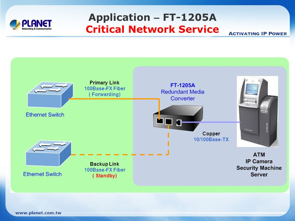 Application – FT-1205A Critical Network Service