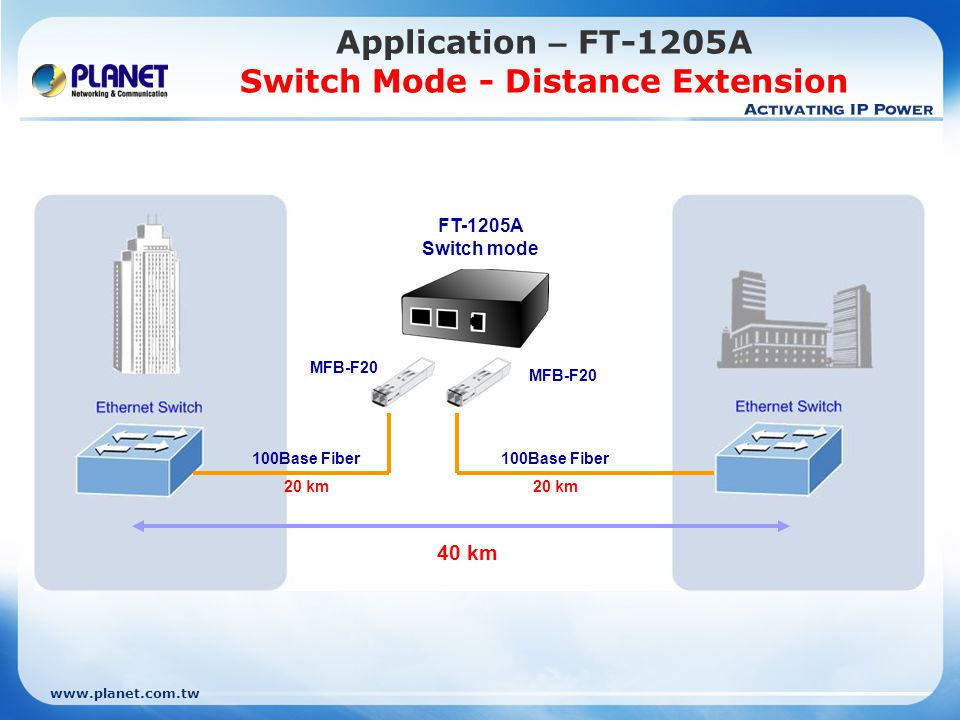 Application – FT-1205A Switch Mode - Distance Extension