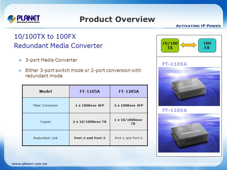 Product Overview 10/100TX to 100FX Redundant Media Converter
