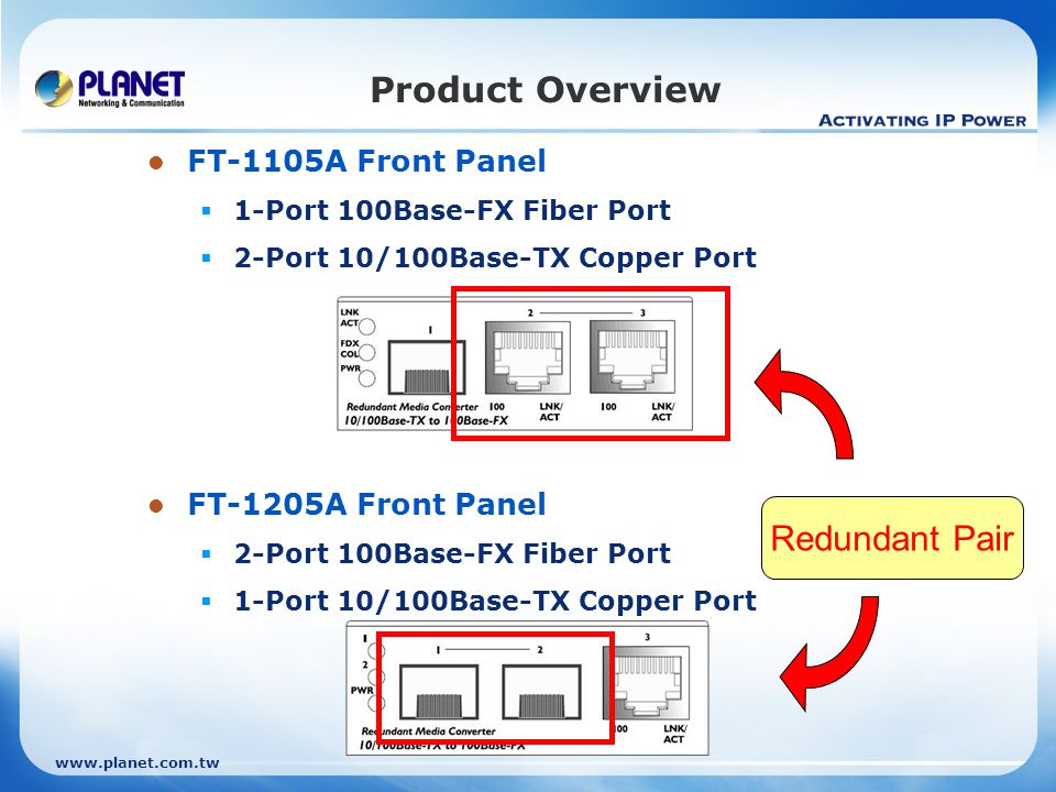 Product Overview Redundant Pair FT-1105A Front Panel