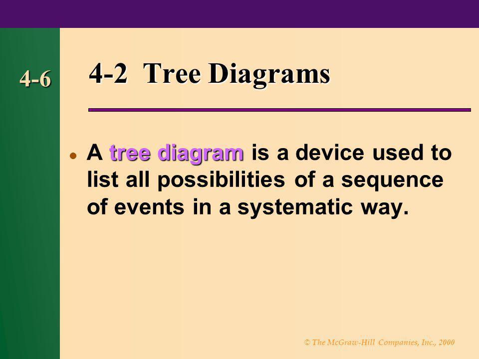 4-2 Tree Diagrams 4-6.
