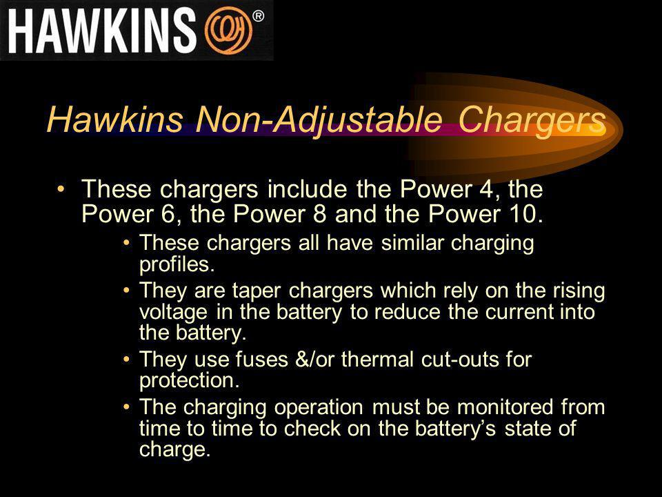 Hawkins Non-Adjustable Chargers