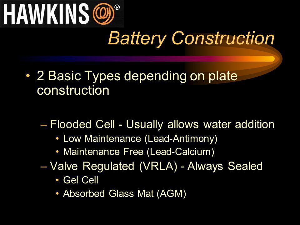 Battery Construction 2 Basic Types depending on plate construction