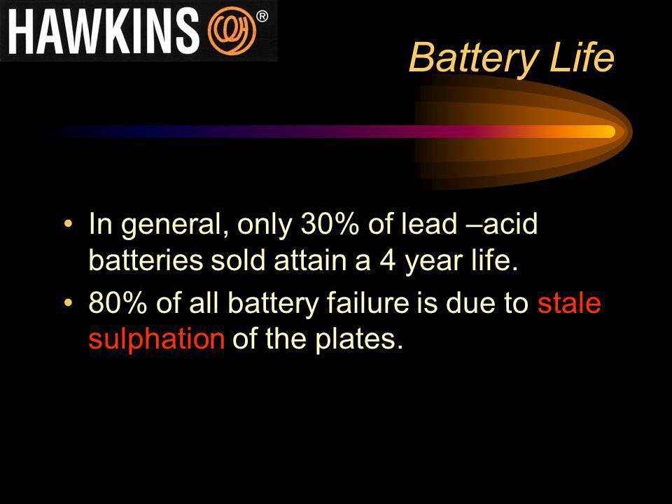 Battery Life In general, only 30% of lead –acid batteries sold attain a 4 year life.