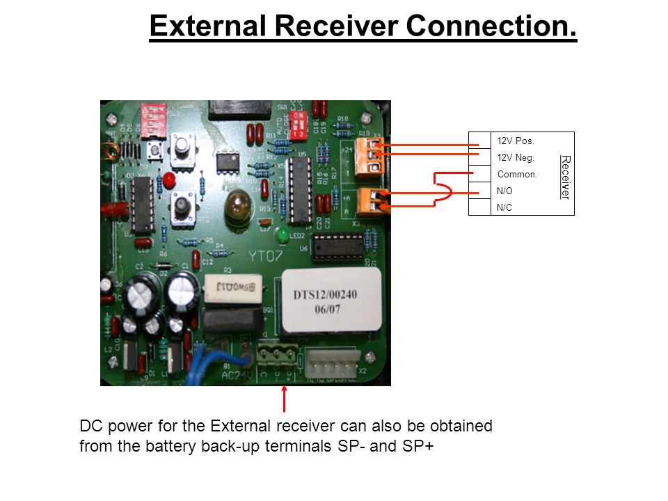 External Receiver Connection.