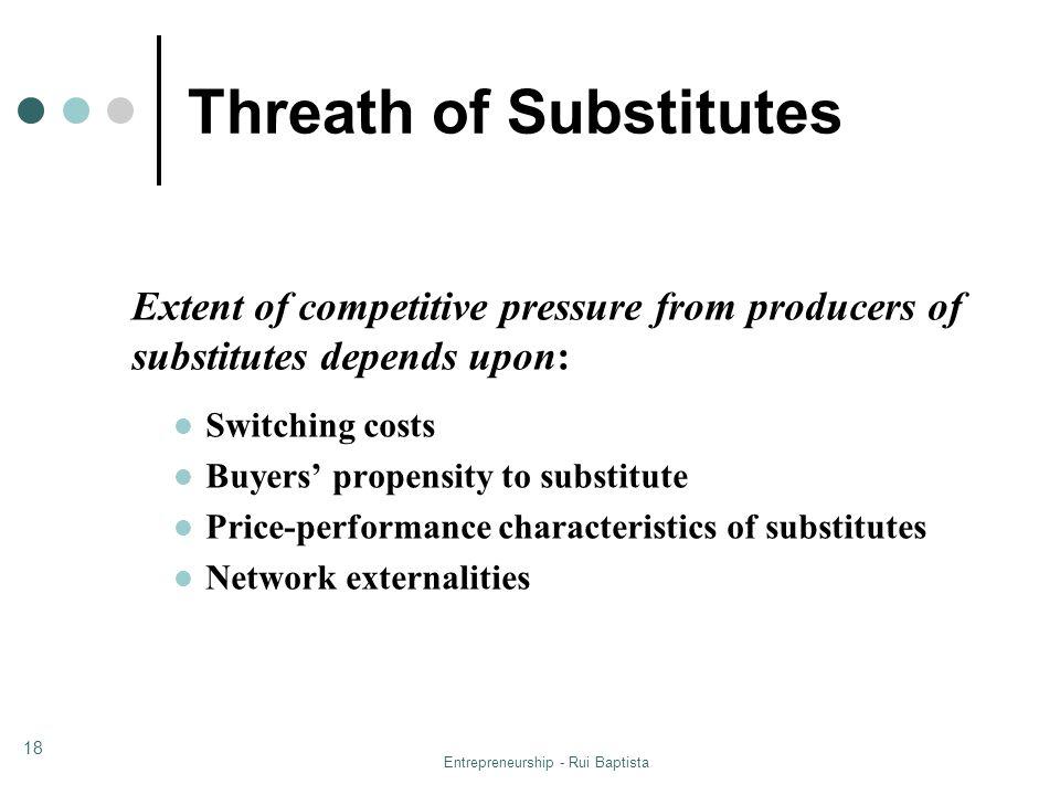 Threath of Substitutes