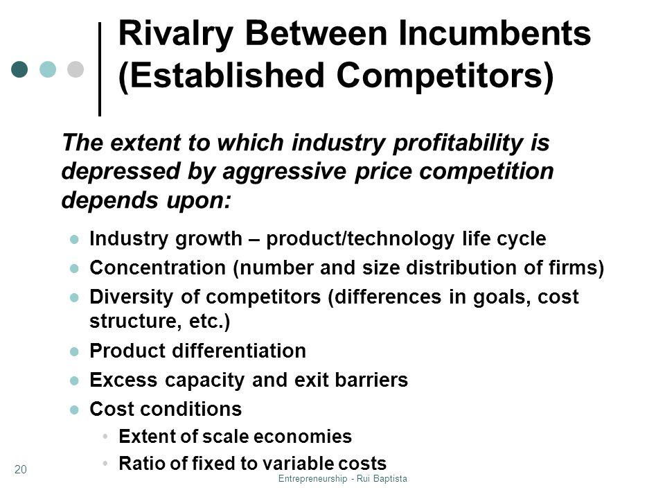 Rivalry Between Incumbents (Established Competitors)