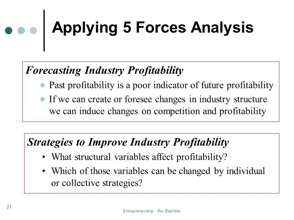 Applying 5 Forces Analysis