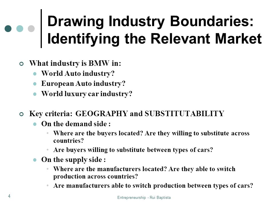 Drawing Industry Boundaries: Identifying the Relevant Market
