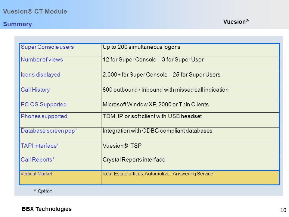 Vuesion® CT Module Summary Vuesion® Super Console users