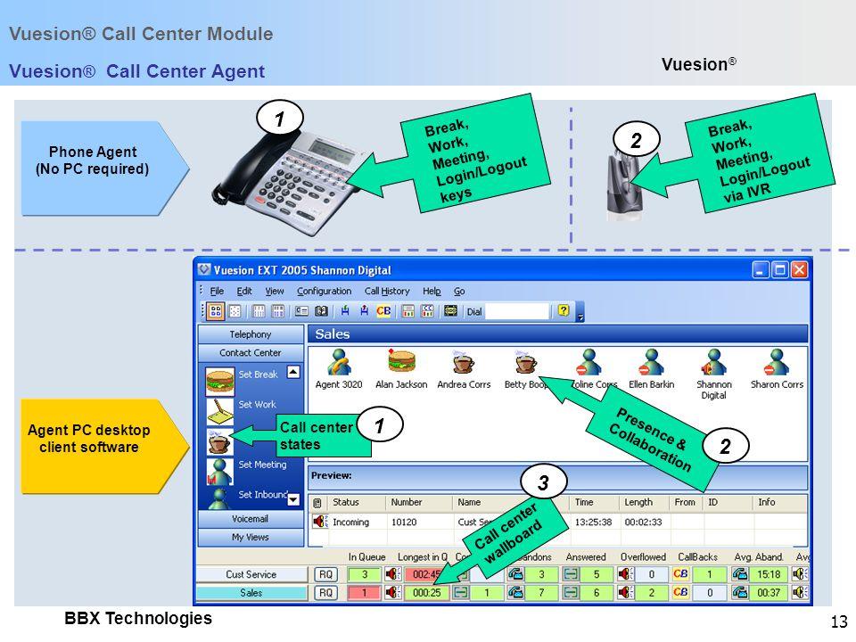Vuesion® Call Center Agent