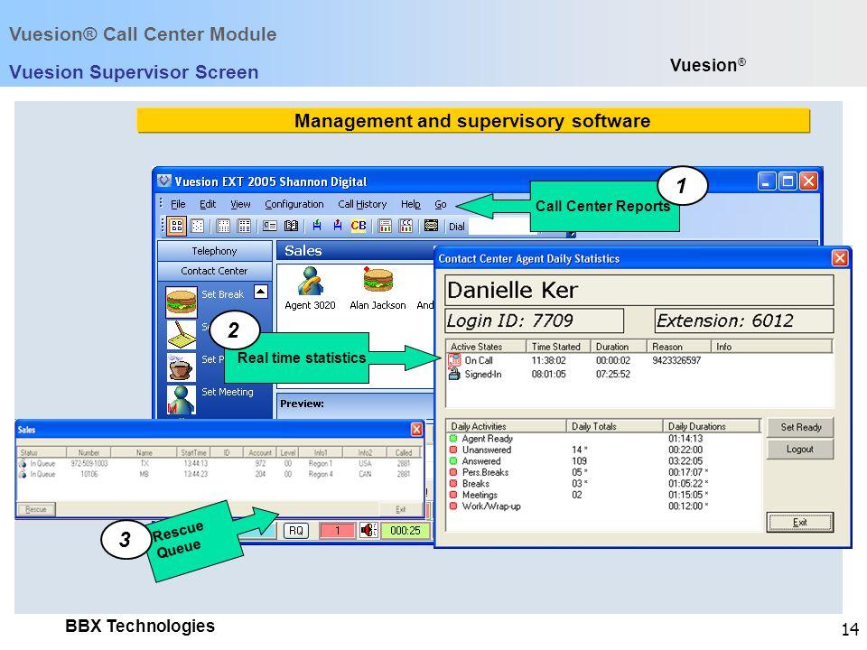 Vuesion Supervisor Screen